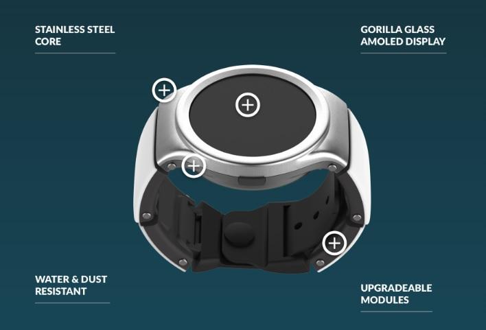 Blocks เปิดตัวแล้ว Smartwatch แยกร่างที่เพิ่มฟังก์ชั่นการทำงานแบบสุดติ่ง