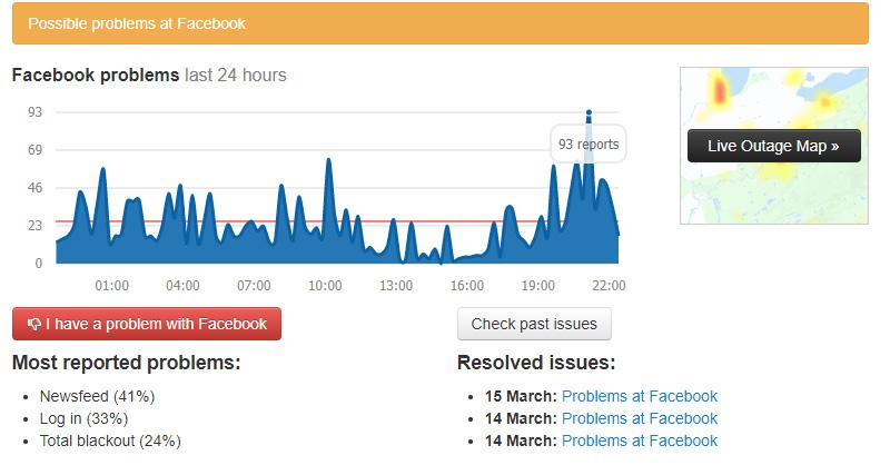 วิธีเช็คเว็บไซต์ Social Network ล่มหรือมีปัญหา ผ่านทางเว็บไซต์ downdetector