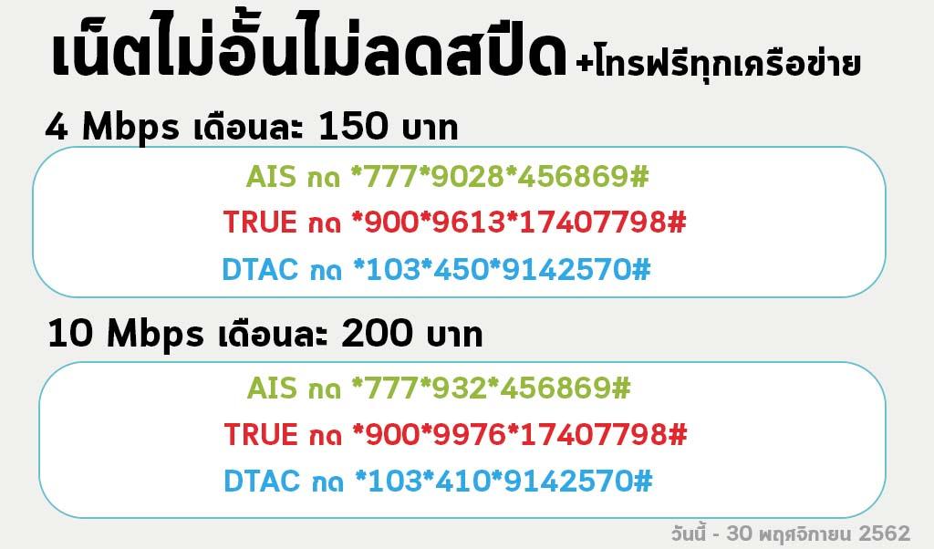 ด่วน! รวมโปรเน็ตไม่อั้น 4-10 Mbps จัดเต็ม จากทุกค่าย โทรฟรีทุกเครือข่าย เริ่มต้นเดือนละ 150 บาท