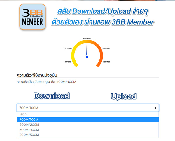 วิธีการตั้งค่า 3BB My SWOP บนเว็บไซต์ 3BB