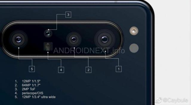 หลุด!! รายละเอียดกล้องของ Sony Xperia 1.1 สมาร์ทโฟนเรือธงรุ่นใหม่ ลุ้นเปิดตัวในงาน MWC 2020