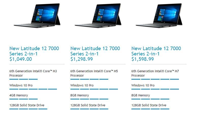 Dell Latitude 12 7000 ชวนคุณสัมผัสกับแล็ปท็อปสายธุรกิจมาพร้อมกับฟังก์ชั่น 4G