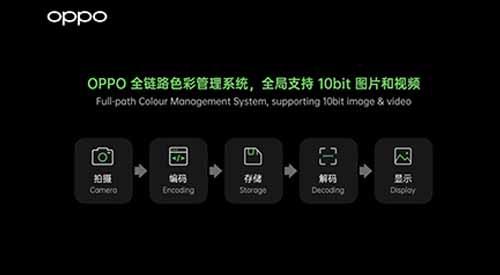 OPPO ประกาศเปิดตัว OPPO Find X3 Series ปี 2021 มาพร้อมระบบ Full-path Color Management System ในการถ่ายภาพอย่างเต็มรูปแบบ